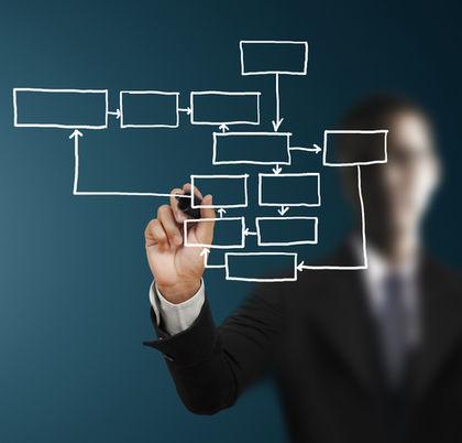 organization-theory-106