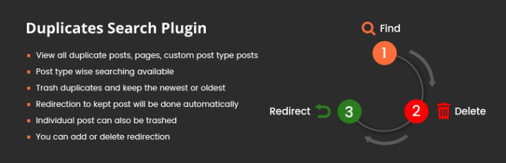 Trash Duplicate and 301 Redirect